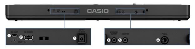 cong Input Output organ casio ct-s1
