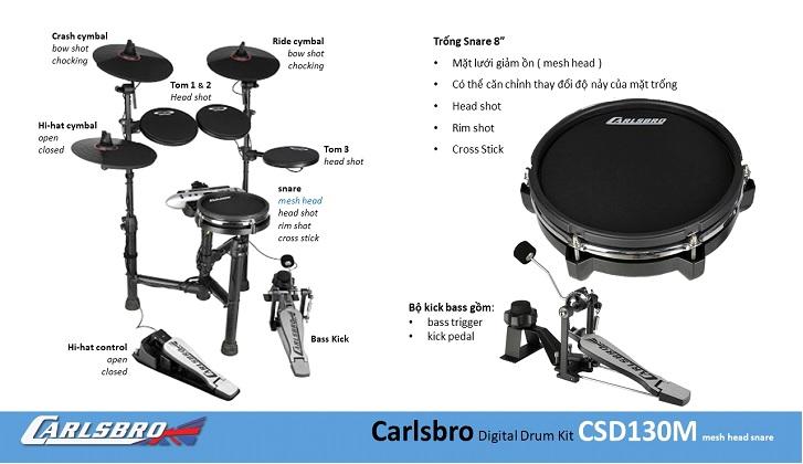 bo trong dien tu Carlsbro CSD130M