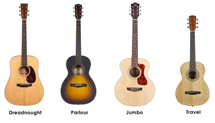dan guitar acoustic