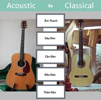 su khac nhau giua dan guitar acoustic va dan guitar classic