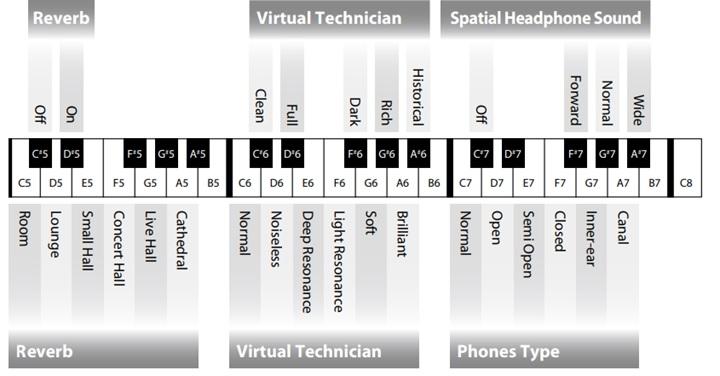 Spatial Headphone Sound