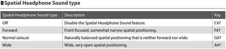 khong gian nghe trong headphone